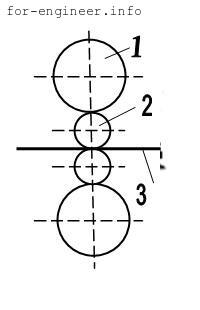 Схема расположения валков в клети кварто