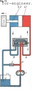 Клапан в гидравлической схеме.